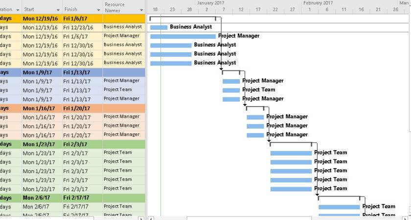 Agile Project Plan Template Samples Excel