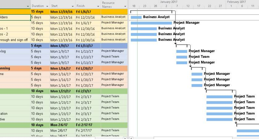 Agile Project Planning Plan Templates