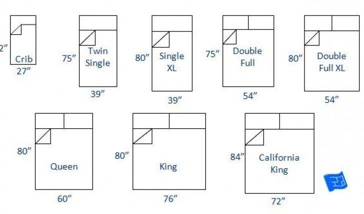 Bed Sizes Handy Little Pin Visit