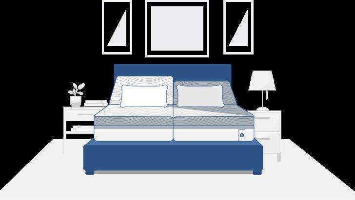Bed Sizes Mattress Guide Sleep Number