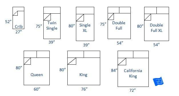 Bed Sizes Space Around