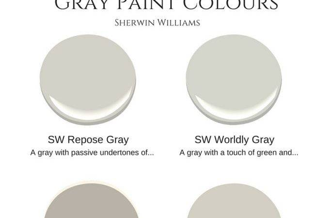 Best Warm Gray Paint Colours Sherwin Williams