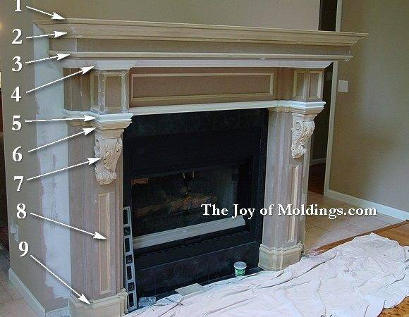 Build Fireplace Mantel Part Material