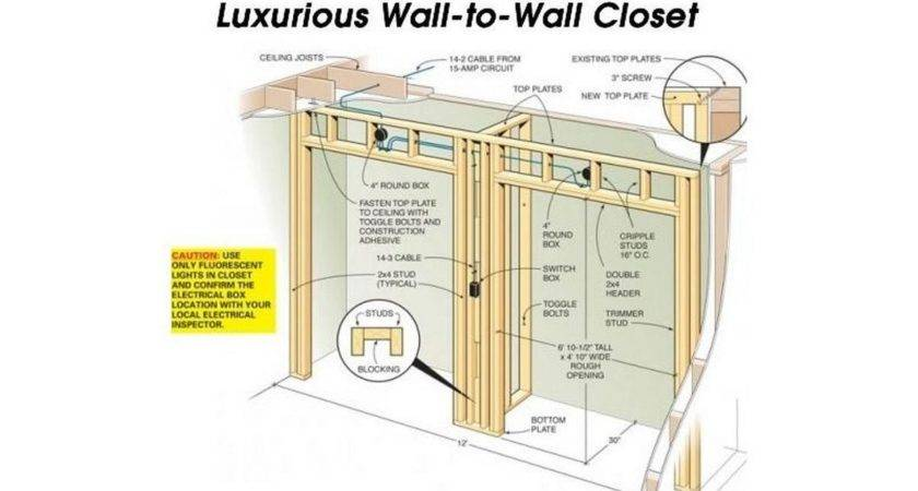 Build Luxurious Wall Closet