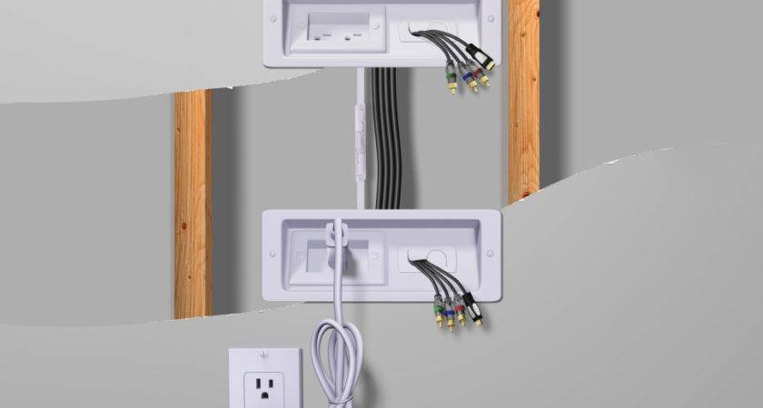 Cable Covers Wall Mounted Decor Ideasdecor Ideas