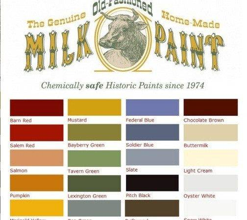Clearance Old Fashioned Milk Paint Green Design