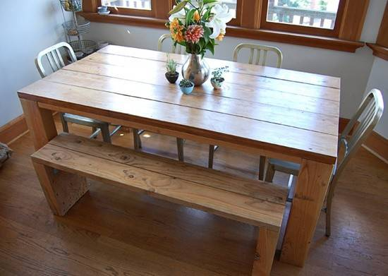 Diy Dining Table Bench Mighty
