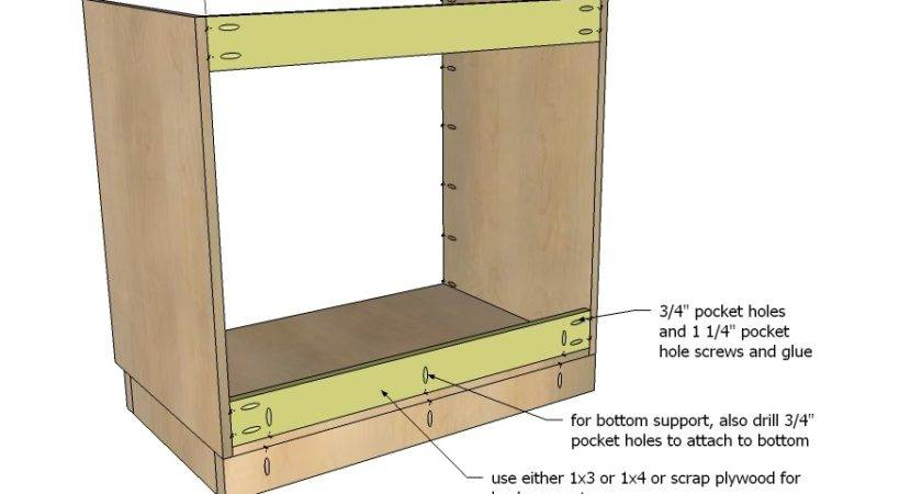 Diy Projects Kitchen Cabinet Sink Base Overlay