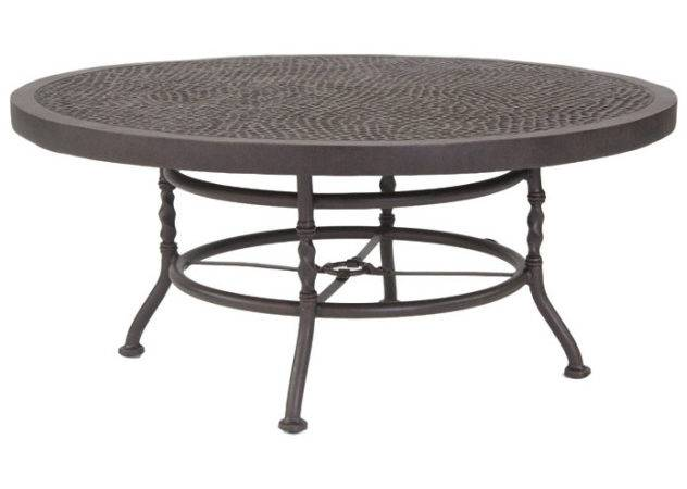 Getting Perfect Outdoor Coffee Table
