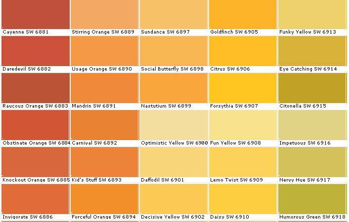 Gold Paint Colors Sherwin Williams