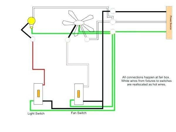 Install Ceiling Fan Over Existing Light