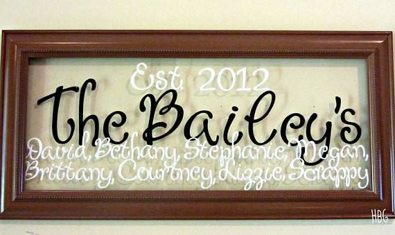 Items Similar Personalized Last Name Glass Wall Art