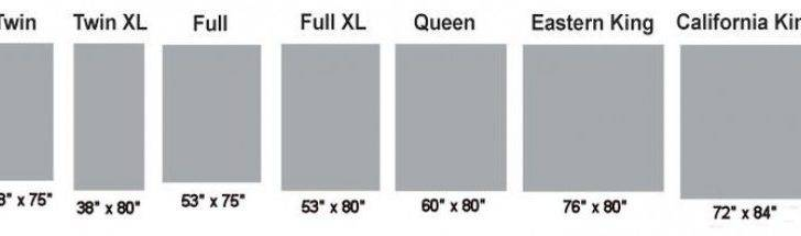 King Bed Inches Google Search Furniture Sizes