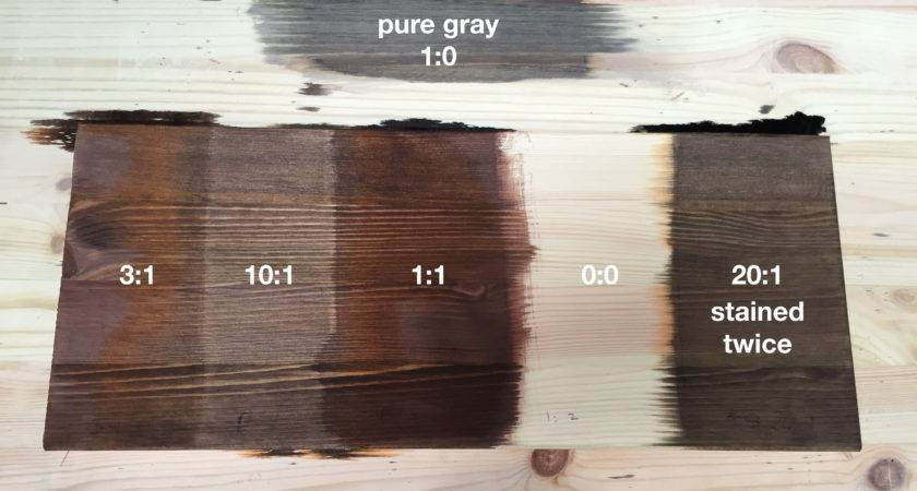 Looking Modern Wood Stain Colors Can Help