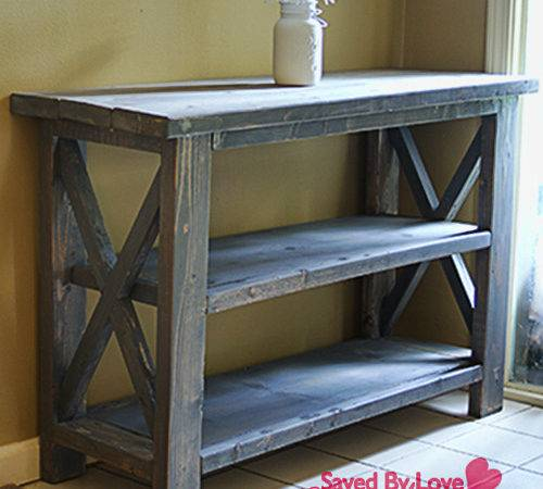 Make Custom Console Table