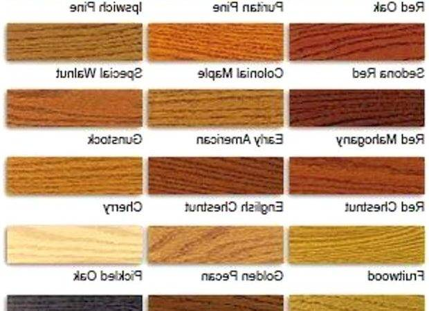 Minwax Stain Color Chart Delux Reference Wood Planks