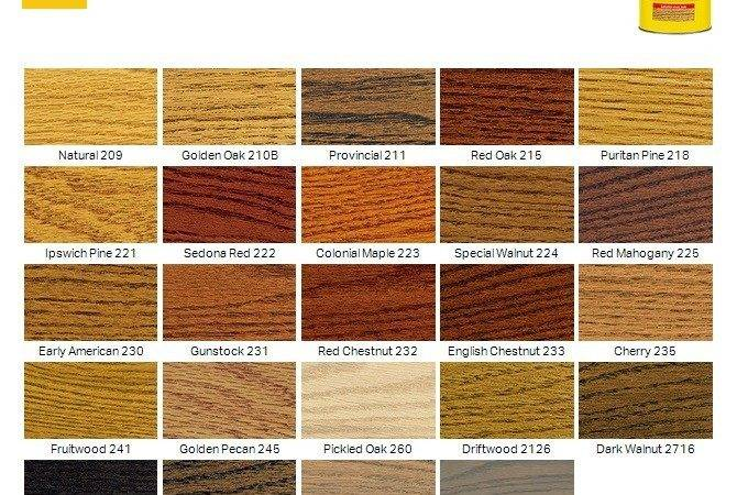 Minwax Wood Stains Ask Home Design