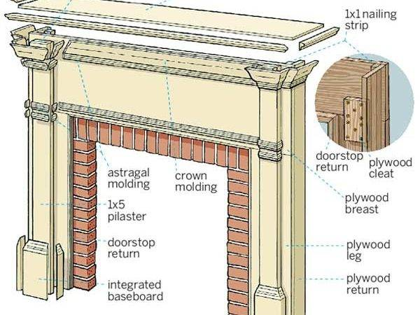 More Build Mantel Shelf Out Crown Molding