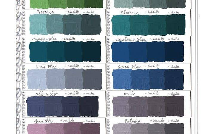 Paint Colors Sell Your House