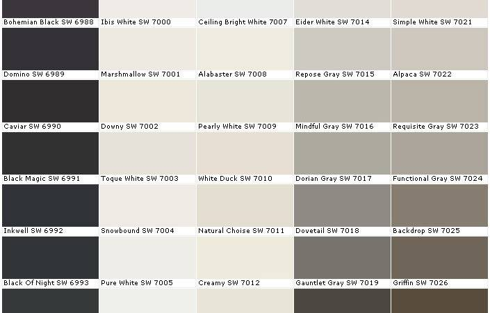 Paints Sherwin Williams Grasscloth