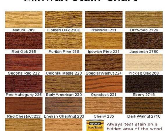Pdf Minwax Wood Finishes Plans