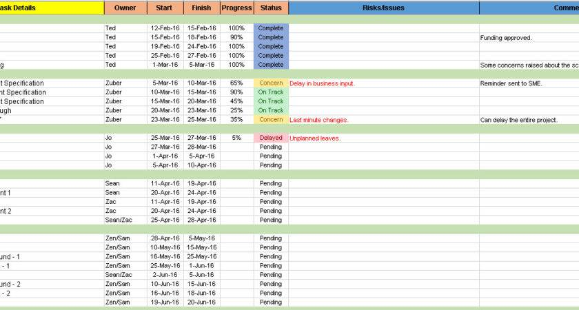 Project Plan Templates Samples