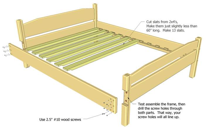 Queen Bed Frame Plans Diy Blueprints