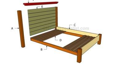 Queen Bed Plans Hoticonxyz Wide