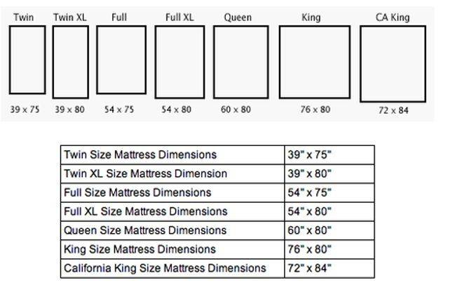 Queen Mattress Reference