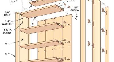 Simple Bookcase Plans Handyman