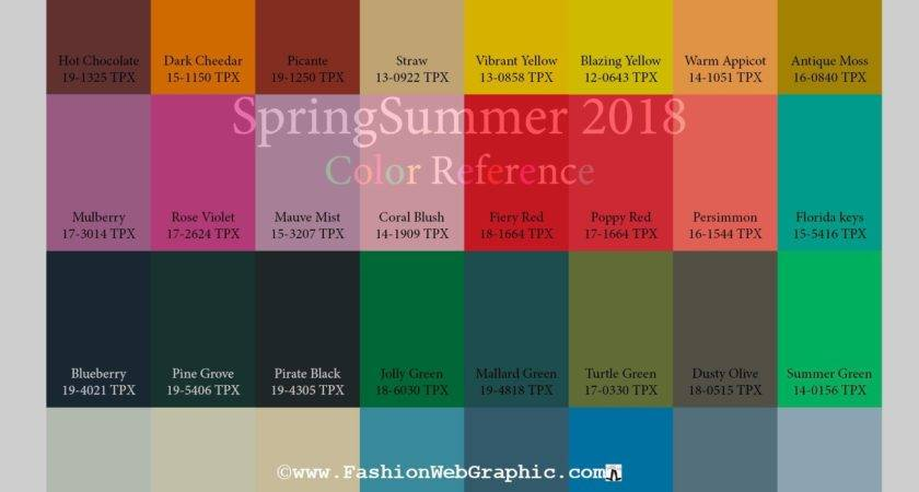 Spring Summer Trend Forecasting Color