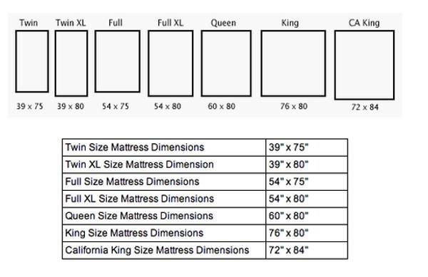 Standard Quilt Sizes Chart King Queen Twin Crib More
