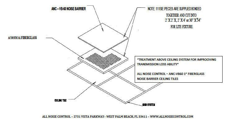 Tilessoundproofing Ceiling Tile Installation Instructions