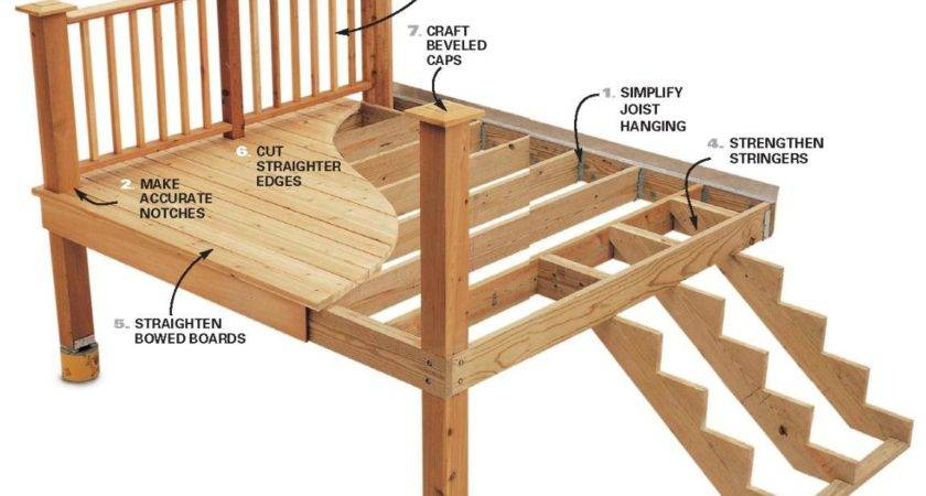Wooden Deck Plans Video Search Engine